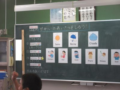 3年生 外国語 世界のあいさつ